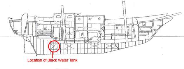 Location of Black Water Tank